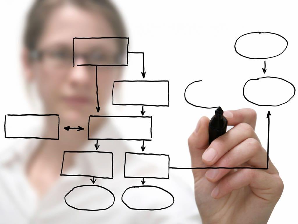 Os Cenários dos Projetos de Marketing na Web