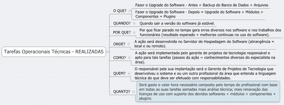 endentendo-upgrade-de-software-3