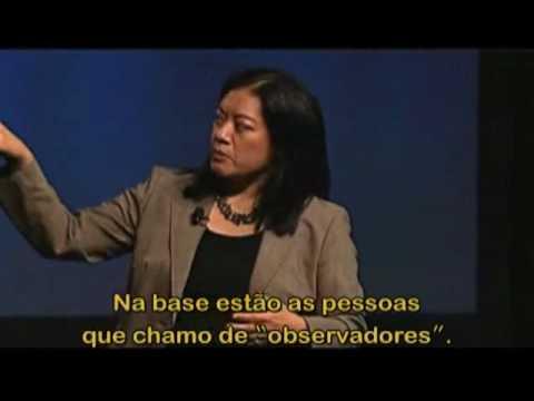 Charlene Li – Redes Sociais